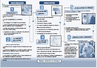 Passeport ambulatoire 2